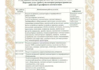 Сертификат электроника 2 стр